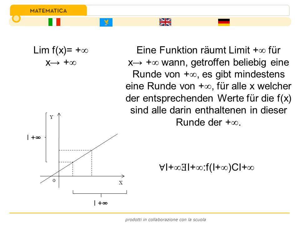 Eine Funktion räumt Limit + für x + wann, getroffen beliebig eine Runde von +, es gibt mindestens eine Runde von +, für alle x welcher der entsprechen