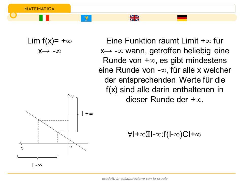 Eine Funktion räumt Limit + für x - wann, getroffen beliebig eine Runde von +, es gibt mindestens eine Runde von -, für alle x welcher der entsprechen