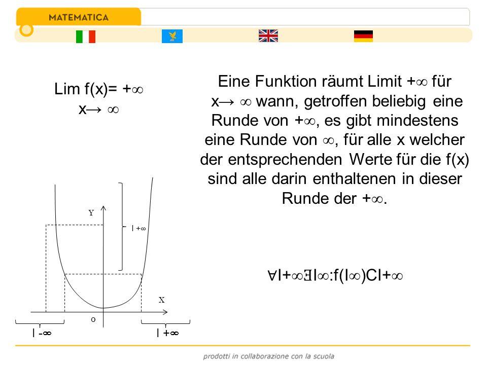 Eine Funktion räumt Limit + für x wann, getroffen beliebig eine Runde von +, es gibt mindestens eine Runde von, für alle x welcher der entsprechenden