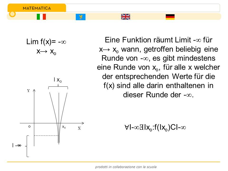 Eine Funktion räumt Limit - für x x o wann, getroffen beliebig eine Runde von -, es gibt mindestens eine Runde von x o, für alle x welcher der entspre