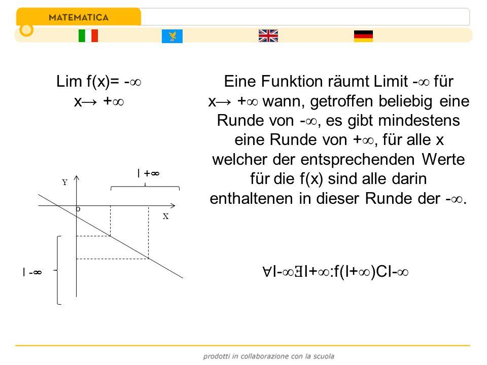 Eine Funktion räumt Limit - für x + wann, getroffen beliebig eine Runde von -, es gibt mindestens eine Runde von +, für alle x welcher der entsprechen
