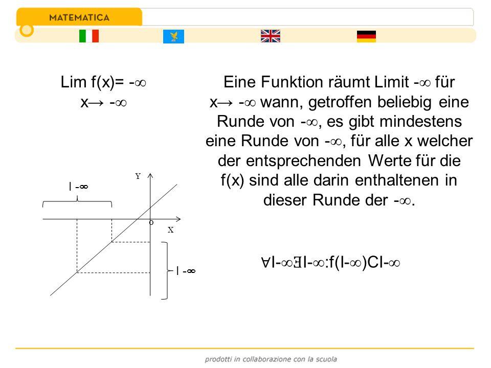 Eine Funktion räumt Limit - für x - wann, getroffen beliebig eine Runde von -, es gibt mindestens eine Runde von -, für alle x welcher der entsprechen