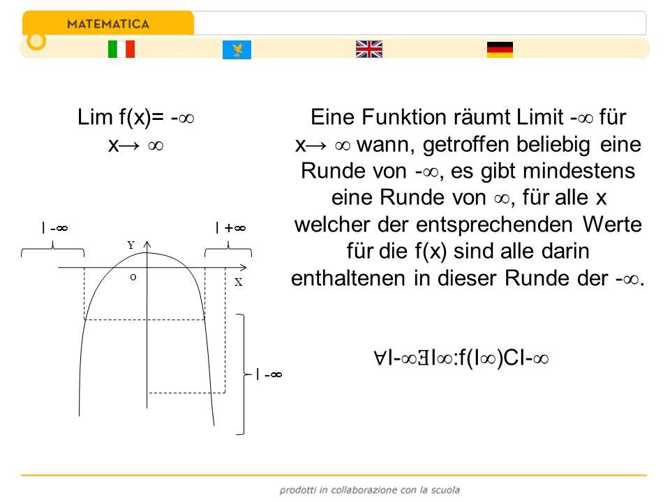 Eine Funktion räumt Limit - für x wann, getroffen beliebig eine Runde von -, es gibt mindestens eine Runde von, für alle x welcher der entsprechenden