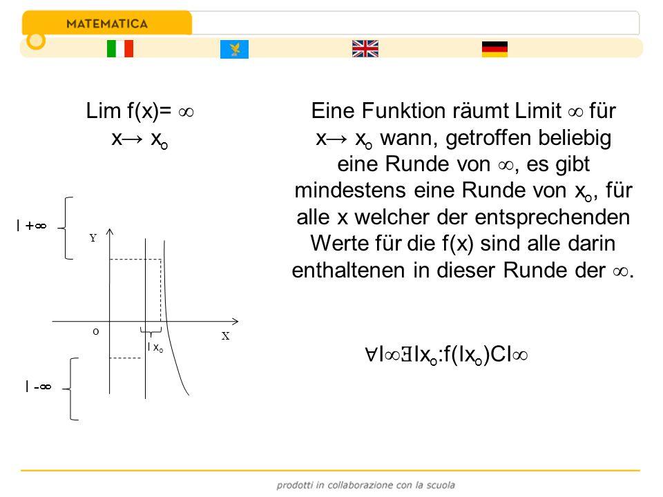 Eine Funktion räumt Limit für x x o wann, getroffen beliebig eine Runde von, es gibt mindestens eine Runde von x o, für alle x welcher der entsprechen