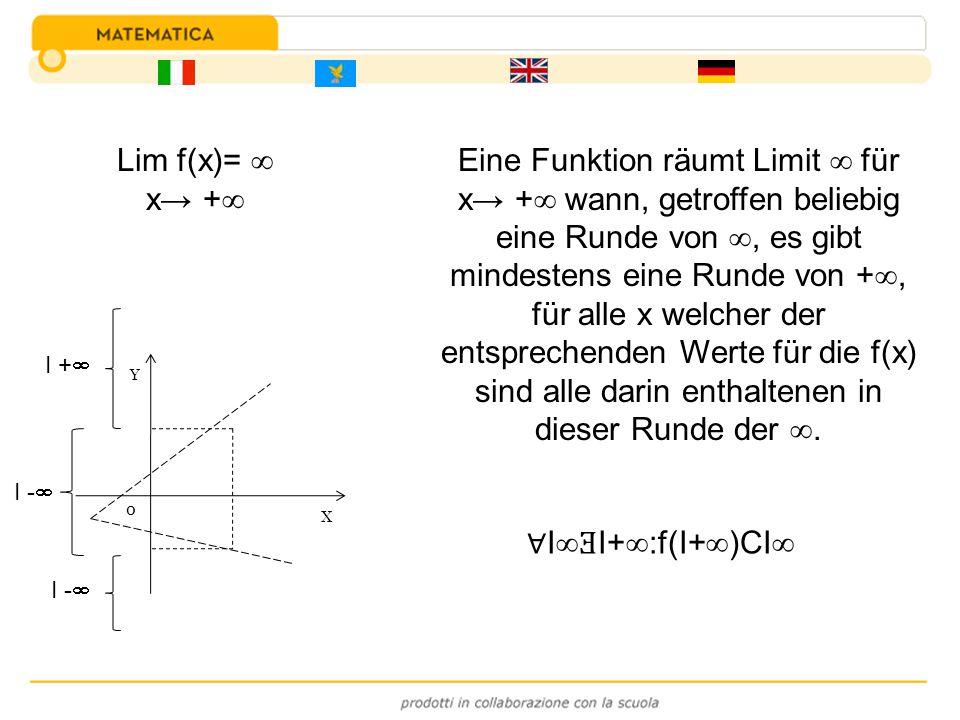 Eine Funktion räumt Limit für x + wann, getroffen beliebig eine Runde von, es gibt mindestens eine Runde von +, für alle x welcher der entsprechenden