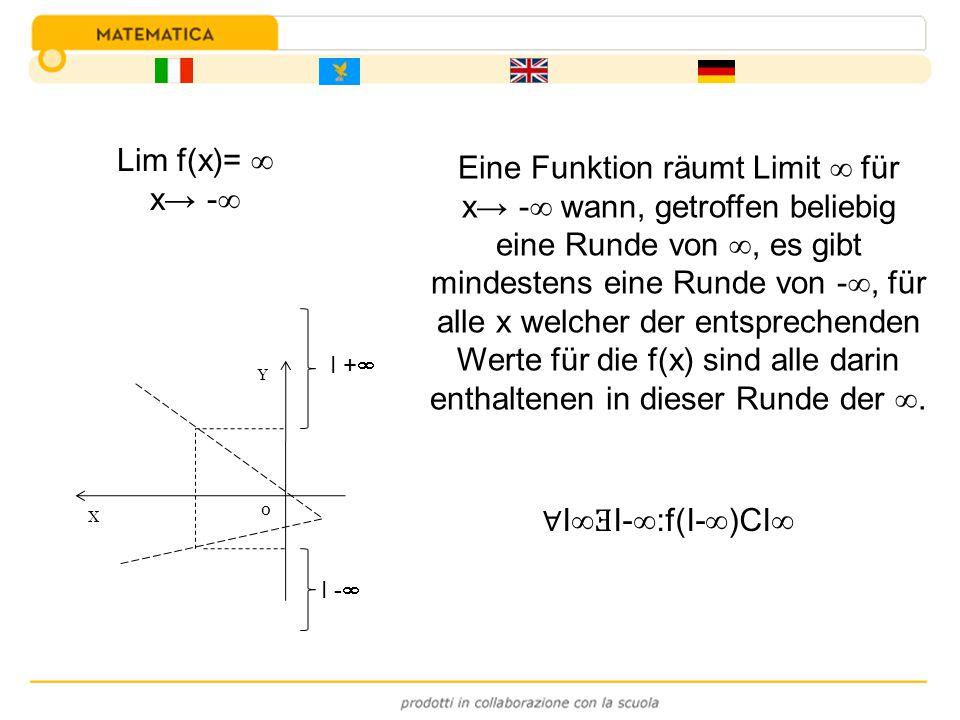 Eine Funktion räumt Limit für x - wann, getroffen beliebig eine Runde von, es gibt mindestens eine Runde von -, für alle x welcher der entsprechenden