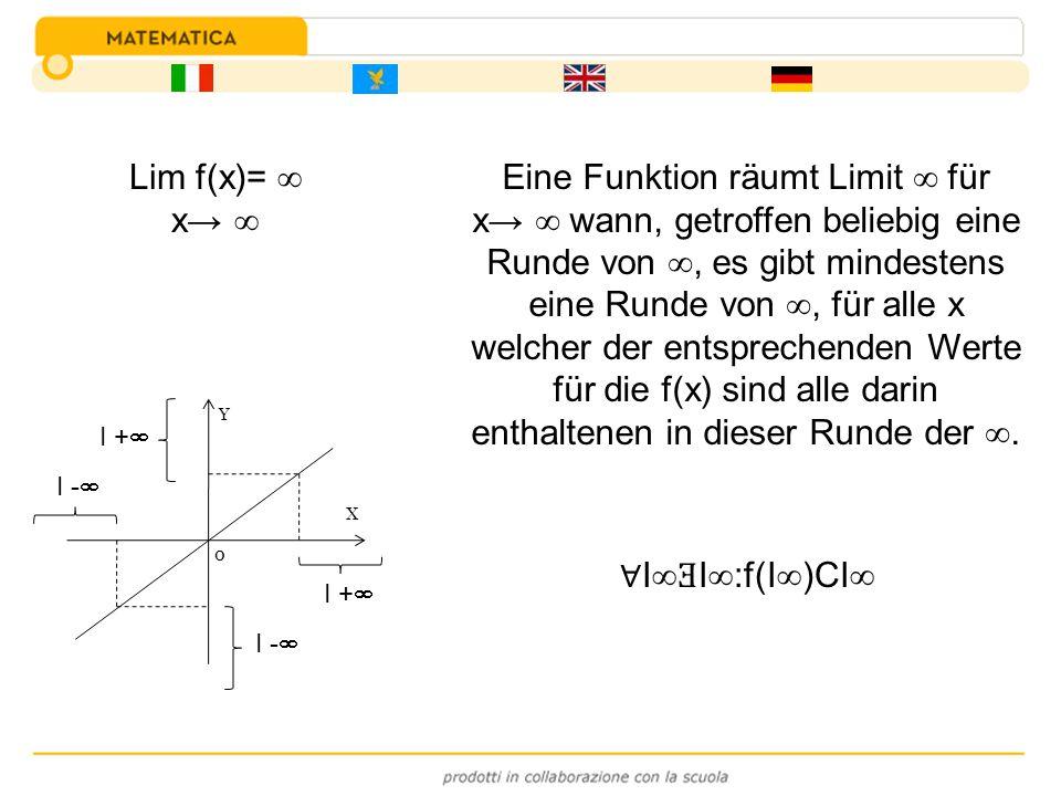 Eine Funktion räumt Limit für x wann, getroffen beliebig eine Runde von, es gibt mindestens eine Runde von, für alle x welcher der entsprechenden Wert