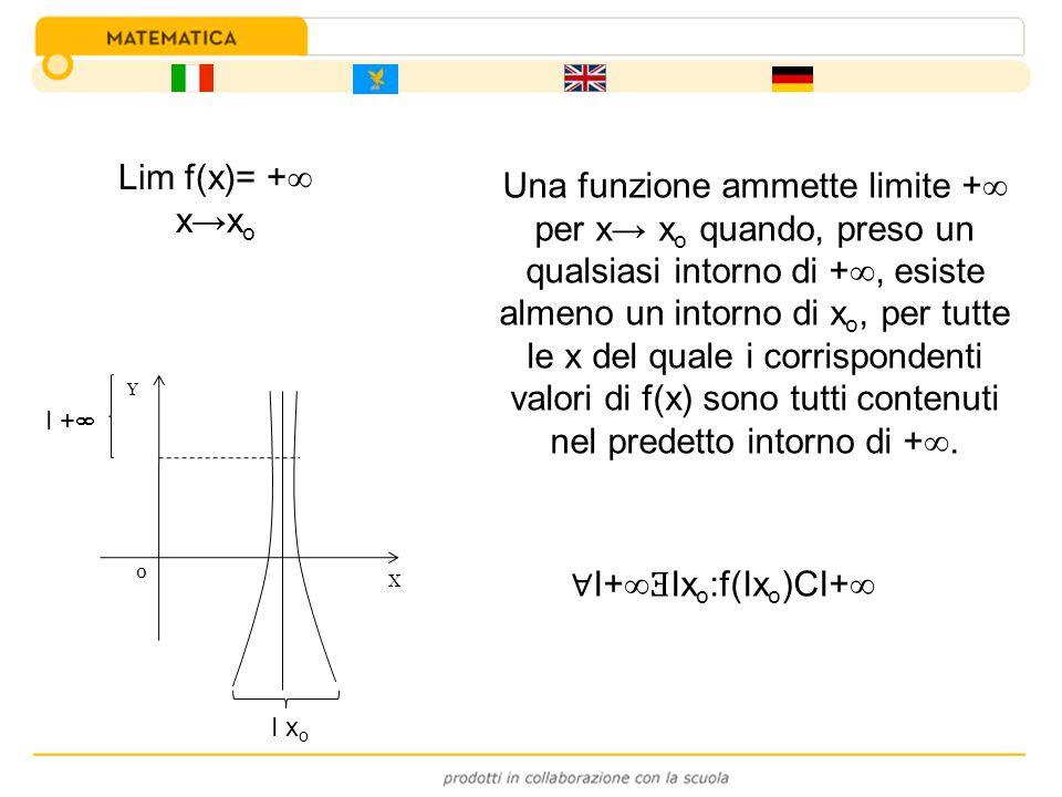 Lim f(x)= + x + I+ Ǝ I+ :f(I+ )CI+ Une funzion ammet limit + par x + cuànd, cjapat un cualsisèi intorn di +, esist almàncul un intorn di +, par ducje le x del qual i corrispondent valôrs di f(x) a son ducj nel predet intorn di +.