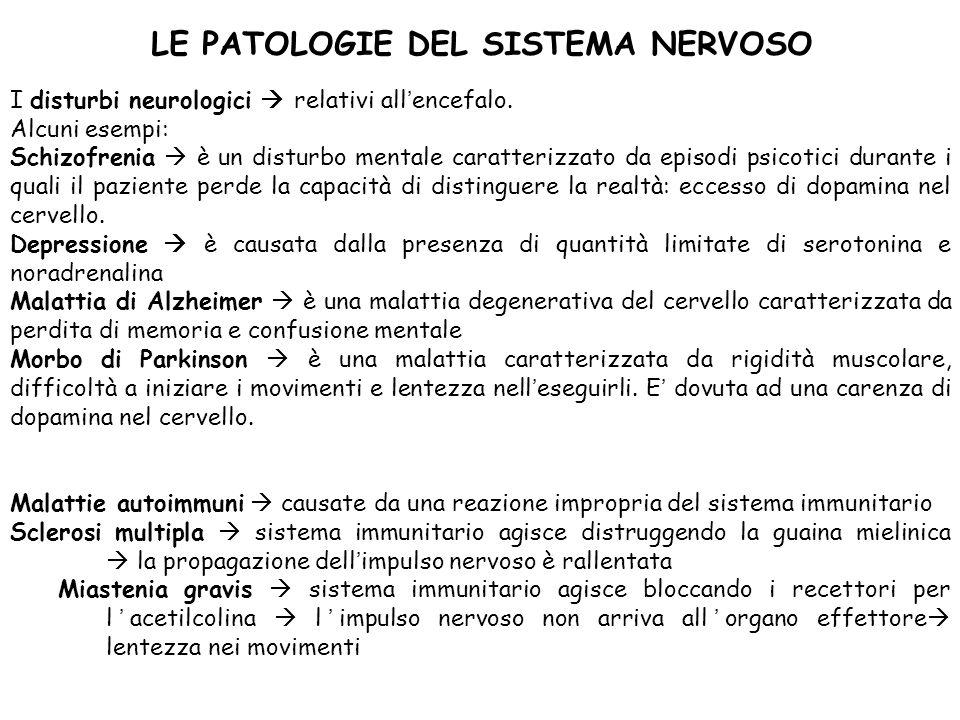 LE PATOLOGIE DEL SISTEMA NERVOSO I disturbi neurologici relativi allencefalo. Alcuni esempi: Schizofrenia è un disturbo mentale caratterizzato da epis