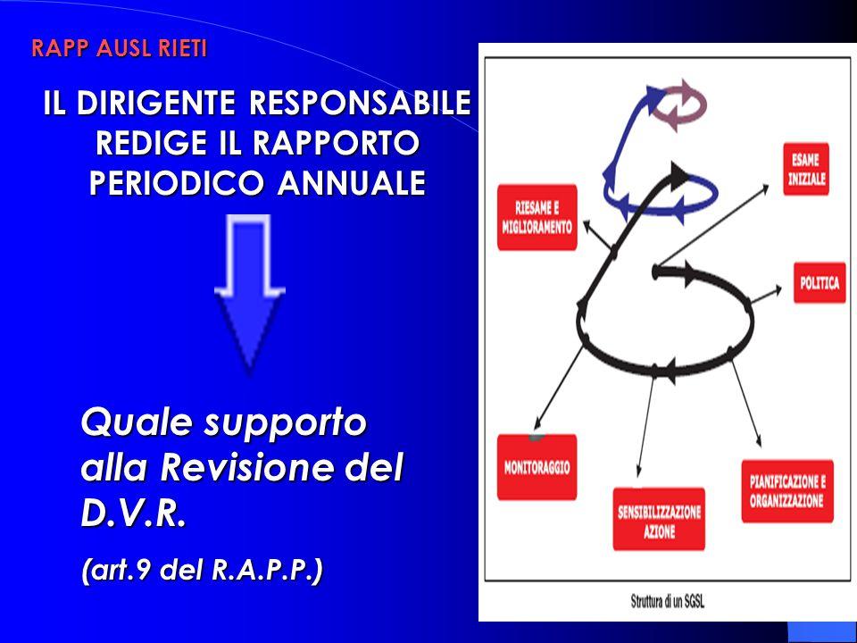 19 RAPP AUSL RIETI IL DIRIGENTE RESPONSABILE REDIGE IL RAPPORTO PERIODICO ANNUALE Quale supporto alla Revisione del D.V.R. (art.9 del R.A.P.P.)