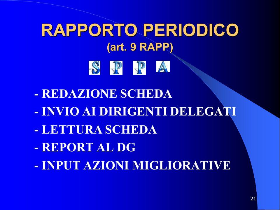 21 RAPPORTO PERIODICO (art. 9 RAPP) - REDAZIONE SCHEDA - INVIO AI DIRIGENTI DELEGATI - LETTURA SCHEDA - REPORT AL DG - INPUT AZIONI MIGLIORATIVE