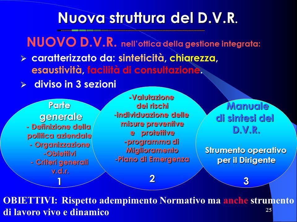 25 Nuova struttura del D.V.R. NUOVO D.V.R. nellottica della gestione integrata: caratterizzato da: sinteticità, chiarezza, esaustività, facilità di co