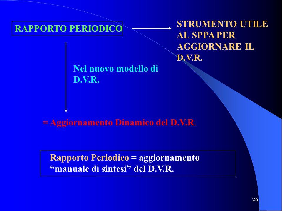 26 RAPPORTO PERIODICO STRUMENTO UTILE AL SPPA PER AGGIORNARE IL D.V.R. Nel nuovo modello di D.V.R. = Aggiornamento Dinamico del D.V.R. Rapporto Period