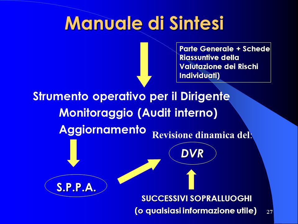 27 Manuale di Sintesi Strumento operativo per il Dirigente Monitoraggio (Audit interno) Aggiornamento S.P.P.A. S.P.P.A. DVR DVR SUCCESSIVI SOPRALLUOGH