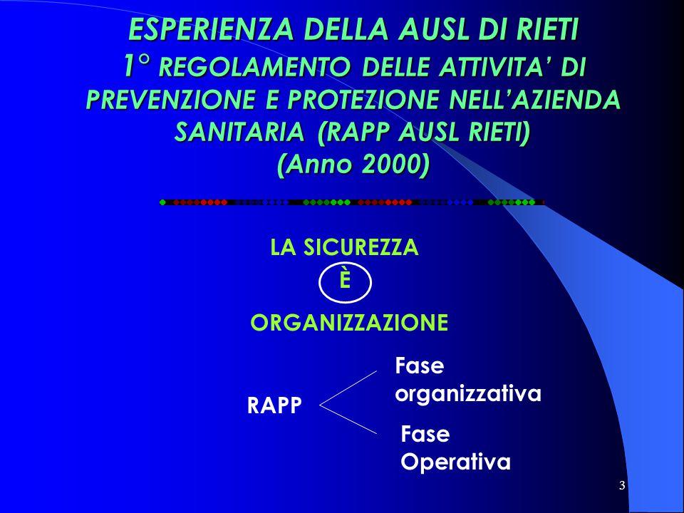 3 ESPERIENZA DELLA AUSL DI RIETI 1° REGOLAMENTO DELLE ATTIVITA DI PREVENZIONE E PROTEZIONE NELLAZIENDA SANITARIA (RAPP AUSL RIETI) (Anno 2000) LA SICU