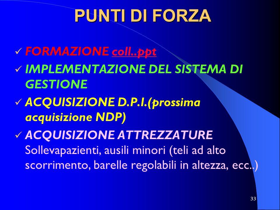 33 PUNTI DI FORZA FORMAZIONE coll..pptcoll..ppt IMPLEMENTAZIONE DEL SISTEMA DI GESTIONE ACQUISIZIONE D.P.I.(prossima acquisizione NDP) ACQUISIZIONE AT