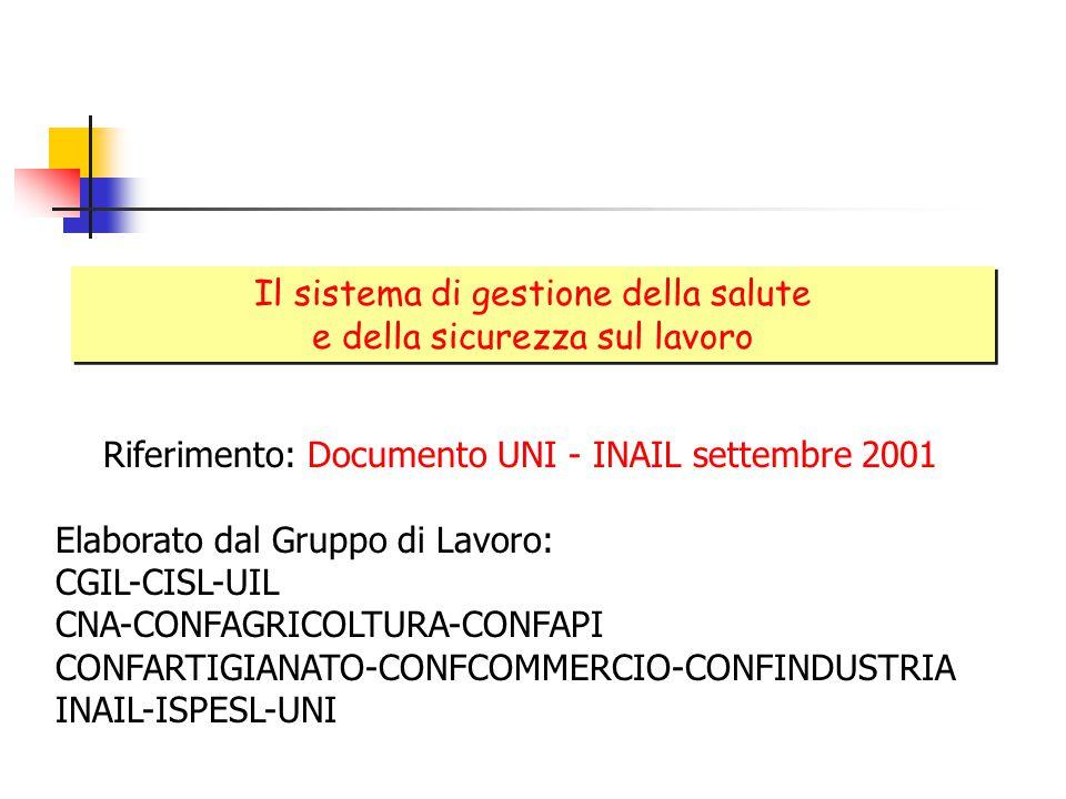 Riferimento: Documento UNI - INAIL settembre 2001 Elaborato dal Gruppo di Lavoro: CGIL-CISL-UIL CNA-CONFAGRICOLTURA-CONFAPI CONFARTIGIANATO-CONFCOMMER