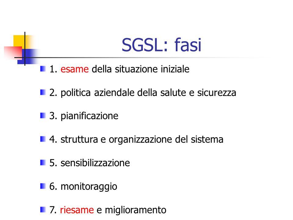 SGSL: fasi 1. esame della situazione iniziale 2. politica aziendale della salute e sicurezza 3. pianificazione 4. struttura e organizzazione del siste