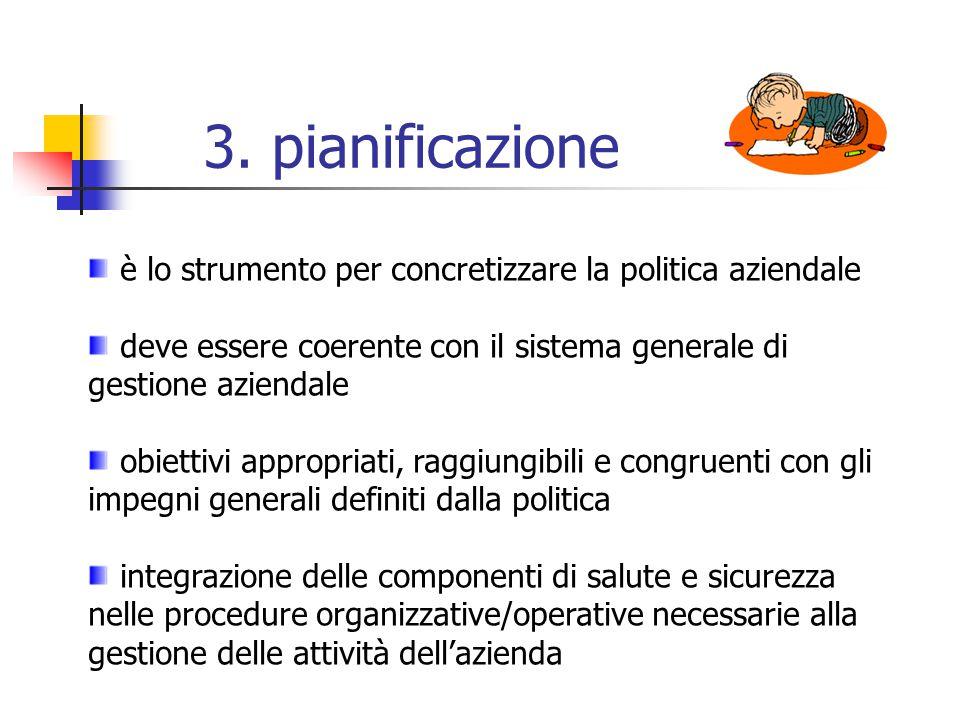 3. pianificazione è lo strumento per concretizzare la politica aziendale deve essere coerente con il sistema generale di gestione aziendale obiettivi