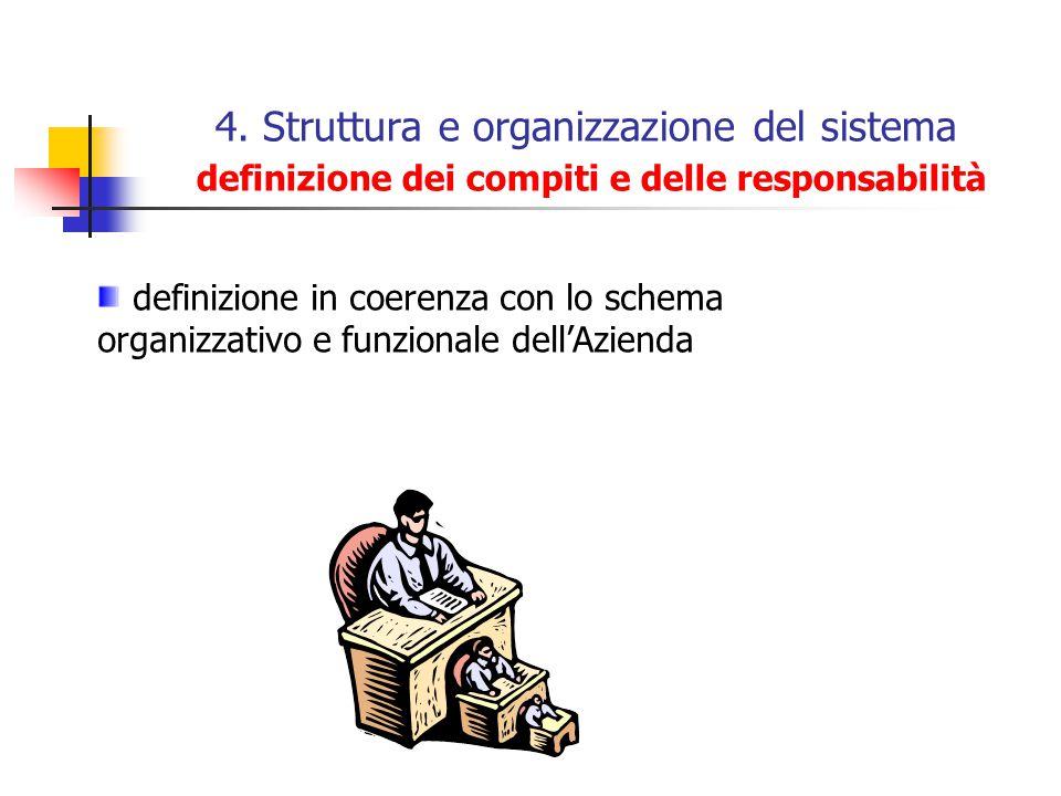 4. Struttura e organizzazione del sistema definizione dei compiti e delle responsabilità definizione in coerenza con lo schema organizzativo e funzion