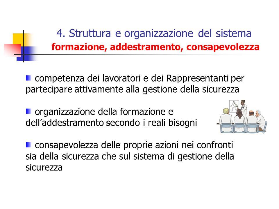 4. Struttura e organizzazione del sistema formazione, addestramento, consapevolezza competenza dei lavoratori e dei Rappresentanti per partecipare att