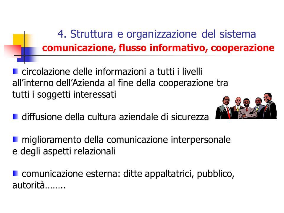 4. Struttura e organizzazione del sistema comunicazione, flusso informativo, cooperazione circolazione delle informazioni a tutti i livelli allinterno