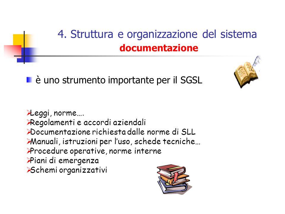 4. Struttura e organizzazione del sistema documentazione è uno strumento importante per il SGSL Leggi, norme…. Regolamenti e accordi aziendali Documen