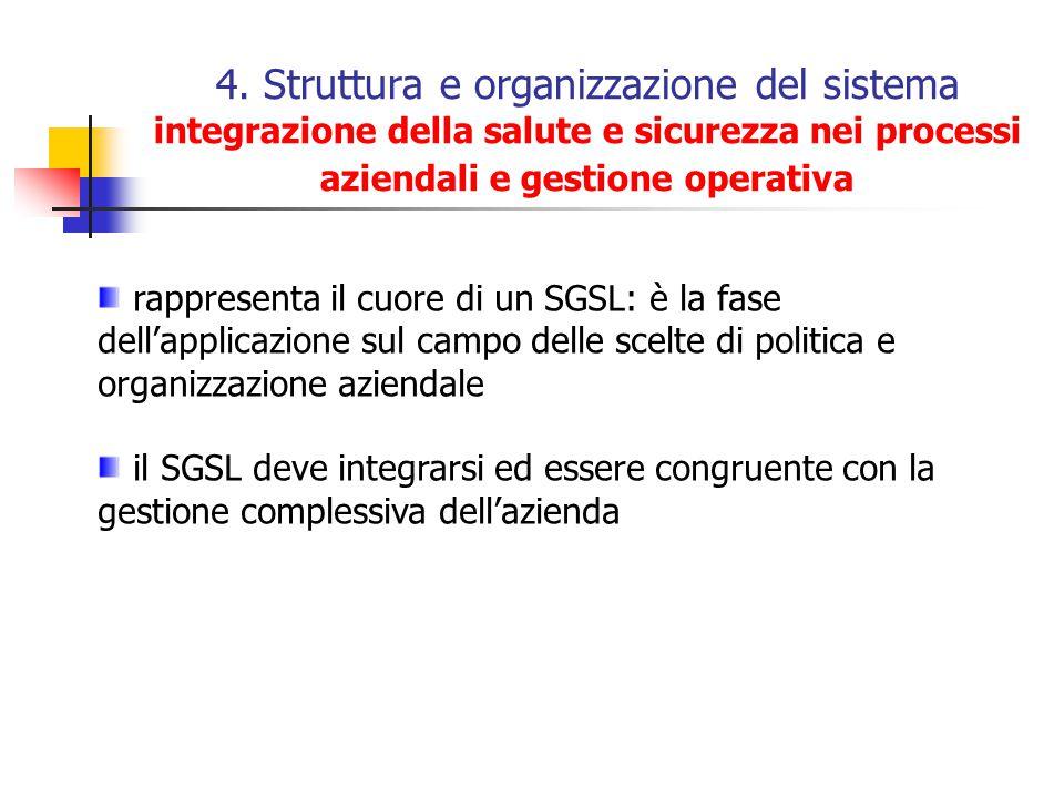 4. Struttura e organizzazione del sistema integrazione della salute e sicurezza nei processi aziendali e gestione operativa rappresenta il cuore di un