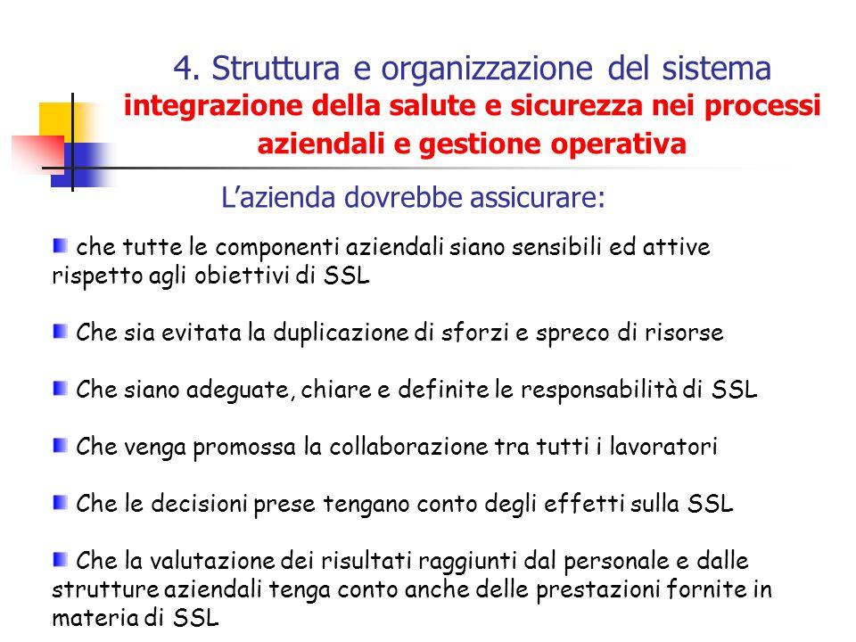 4. Struttura e organizzazione del sistema integrazione della salute e sicurezza nei processi aziendali e gestione operativa che tutte le componenti az