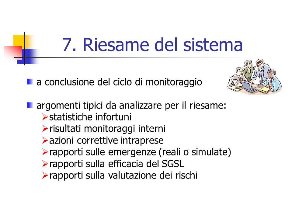 7. Riesame del sistema a conclusione del ciclo di monitoraggio argomenti tipici da analizzare per il riesame: statistiche infortuni risultati monitora