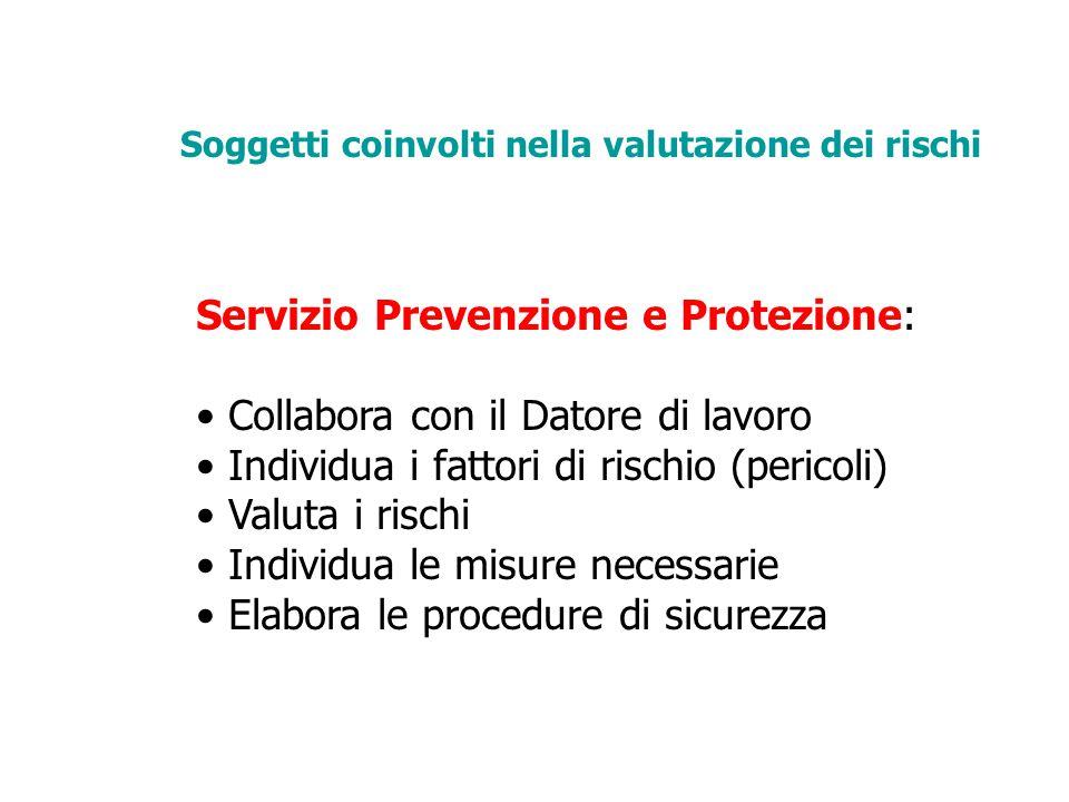 Soggetti coinvolti nella valutazione dei rischi Servizio Prevenzione e Protezione: Collabora con il Datore di lavoro Individua i fattori di rischio (pericoli) Valuta i rischi Individua le misure necessarie Elabora le procedure di sicurezza