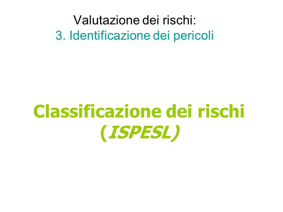 Valutazione dei rischi: 3. Identificazione dei pericoli Classificazione dei rischi (ISPESL)