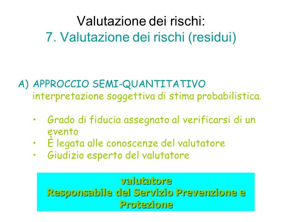 Valutazione dei rischi: 7.