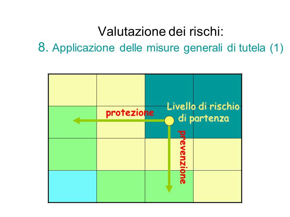 Valutazione dei rischi: 8.