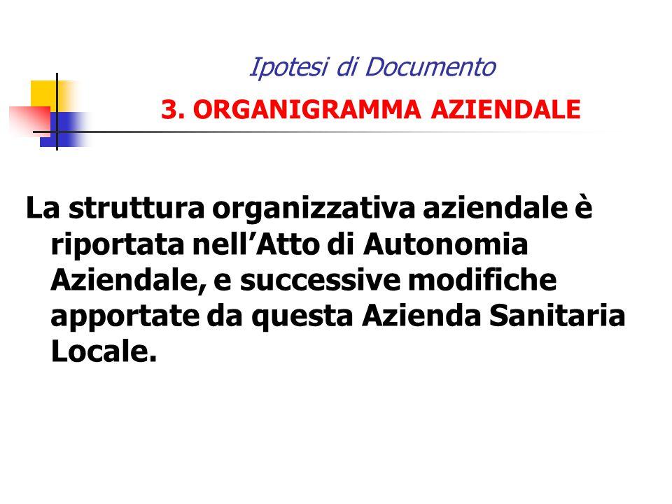 Ipotesi di Documento 3. ORGANIGRAMMA AZIENDALE La struttura organizzativa aziendale è riportata nellAtto di Autonomia Aziendale, e successive modifich