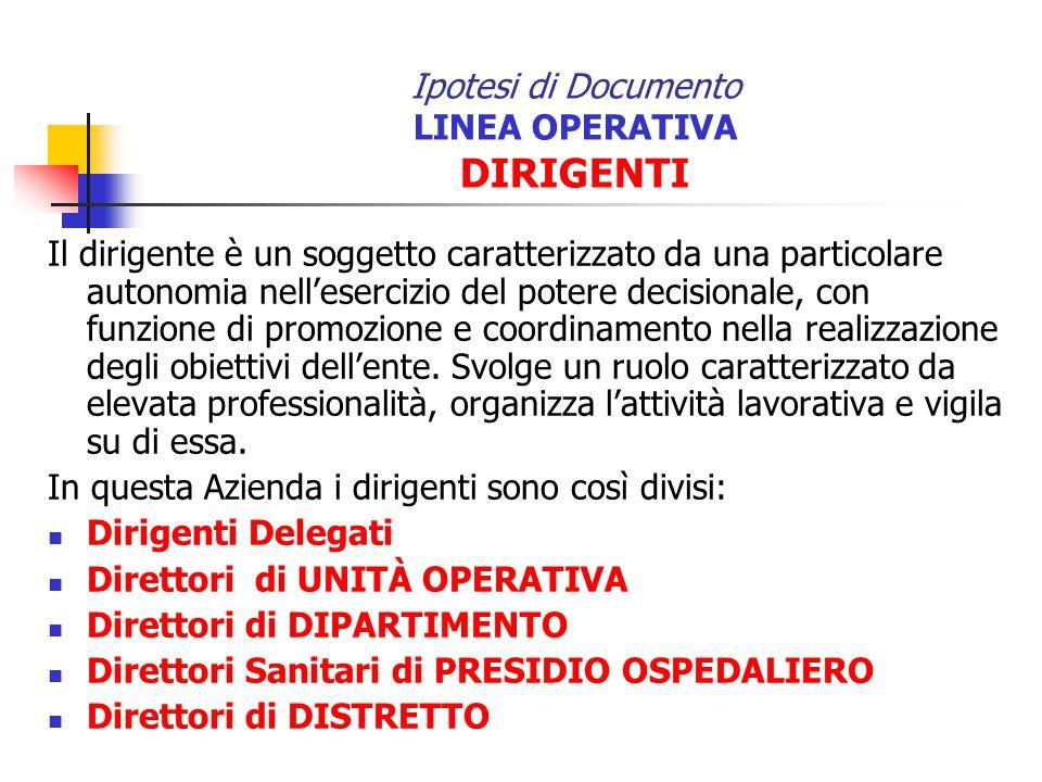 Ipotesi di Documento LINEA OPERATIVA DIRIGENTI Il dirigente è un soggetto caratterizzato da una particolare autonomia nellesercizio del potere decisio
