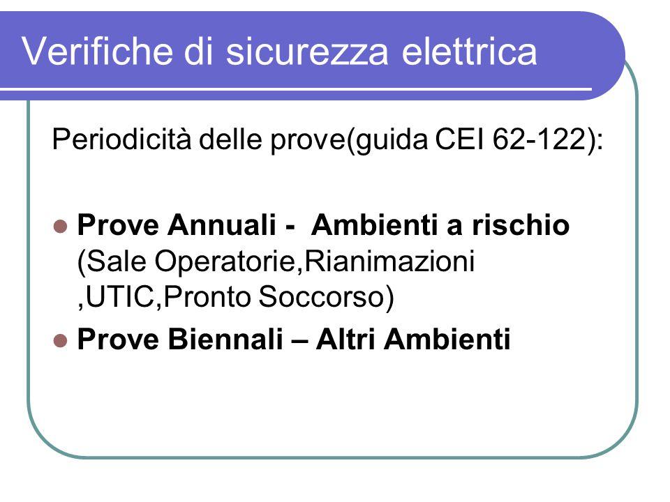 Periodicità delle prove(guida CEI 62-122): Prove Annuali - Ambienti a rischio (Sale Operatorie,Rianimazioni,UTIC,Pronto Soccorso) Prove Biennali – Alt