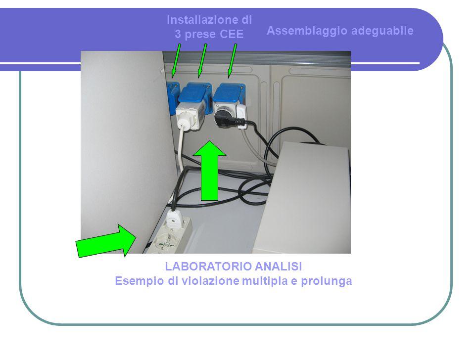 LABORATORIO ANALISI Esempio di violazione multipla e prolunga Assemblaggio adeguabile Installazione di 3 prese CEE