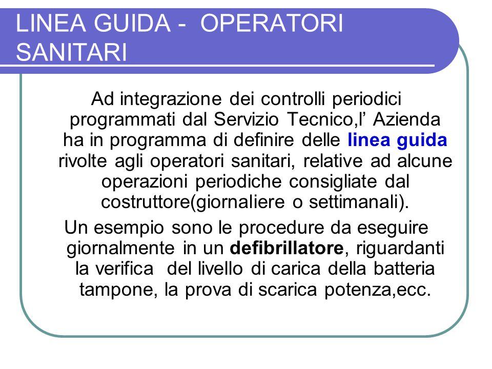 LINEA GUIDA - OPERATORI SANITARI Ad integrazione dei controlli periodici programmati dal Servizio Tecnico,l Azienda ha in programma di definire delle