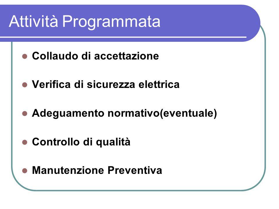 Attività Programmata Collaudo di accettazione Verifica di sicurezza elettrica Adeguamento normativo(eventuale) Controllo di qualità Manutenzione Preve
