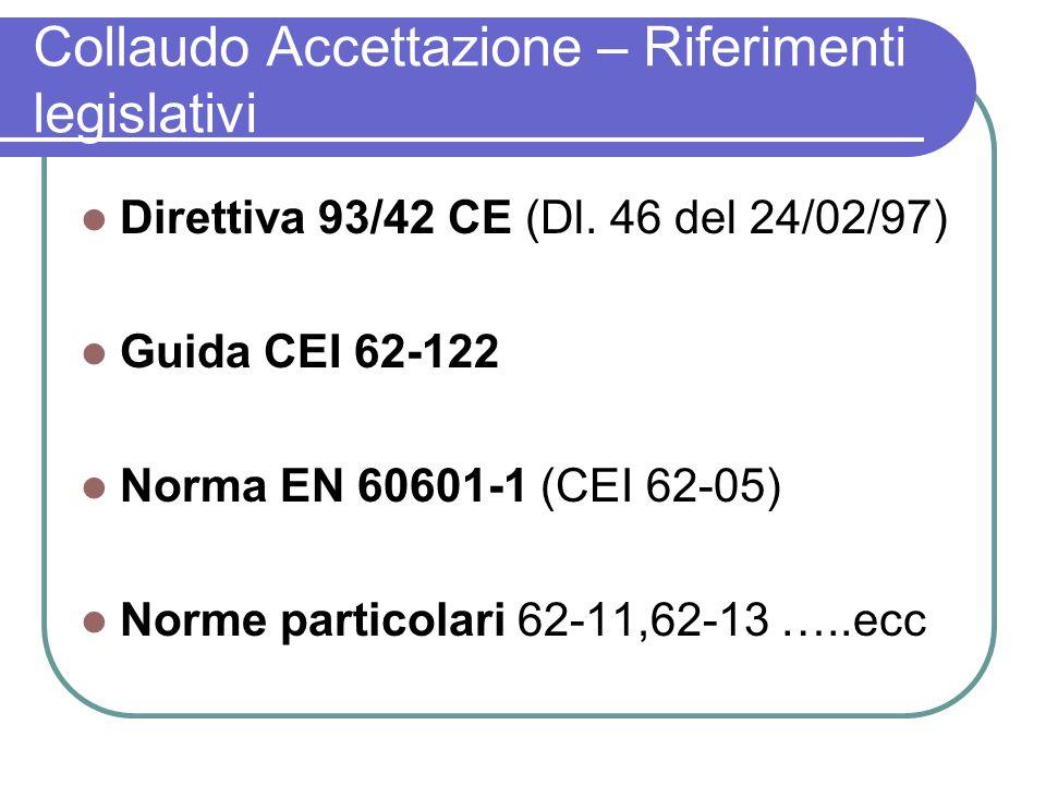 Collaudo Accettazione – Riferimenti legislativi Direttiva 93/42 CE (Dl. 46 del 24/02/97) Guida CEI 62-122 Norma EN 60601-1 (CEI 62-05) Norme particola