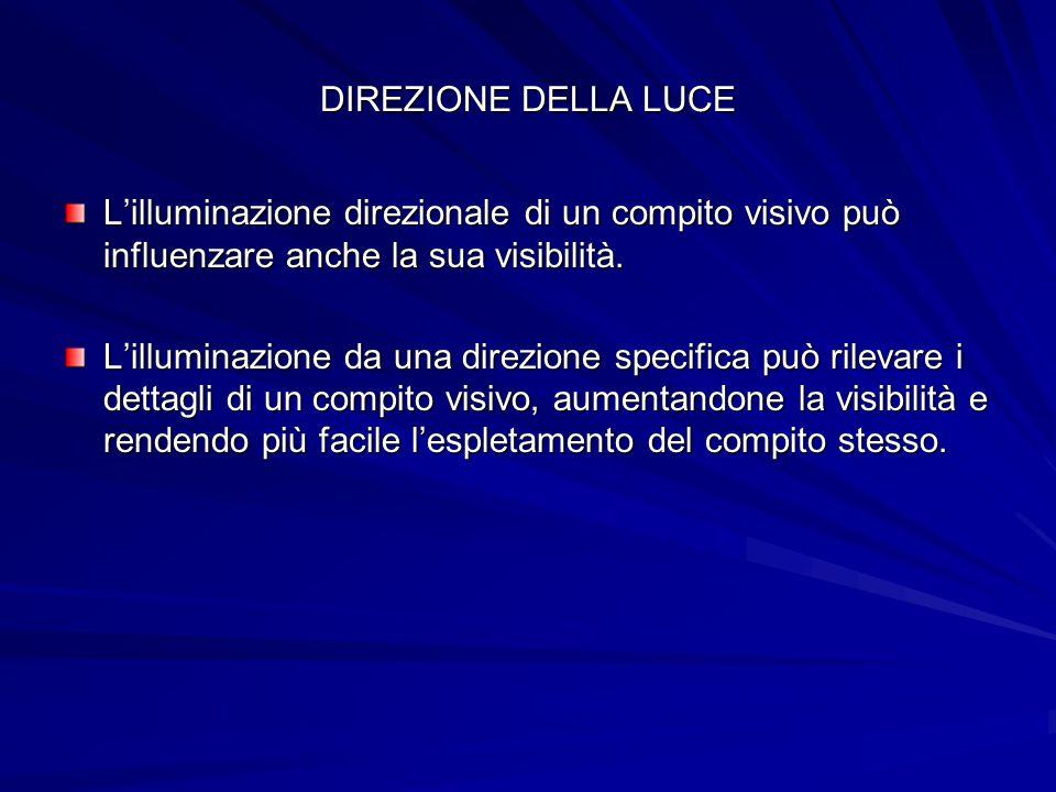 DIREZIONE DELLA LUCE Lilluminazione direzionale di un compito visivo può influenzare anche la sua visibilità. Lilluminazione da una direzione specific