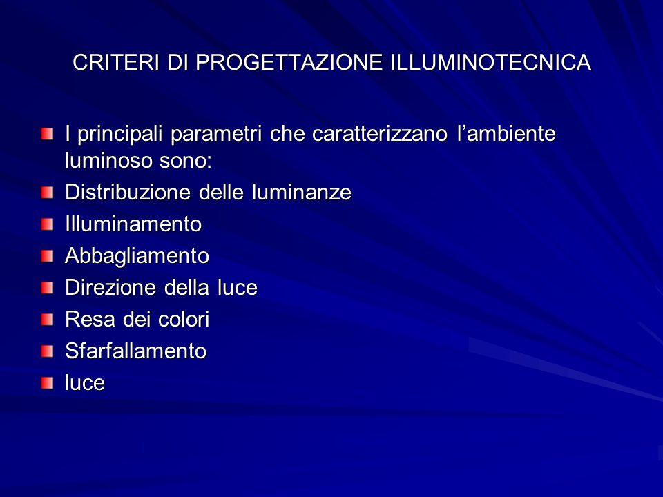 CRITERI DI PROGETTAZIONE ILLUMINOTECNICA I principali parametri che caratterizzano lambiente luminoso sono: Distribuzione delle luminanze IlluminamentoAbbagliamento Direzione della luce Resa dei colori Sfarfallamentoluce