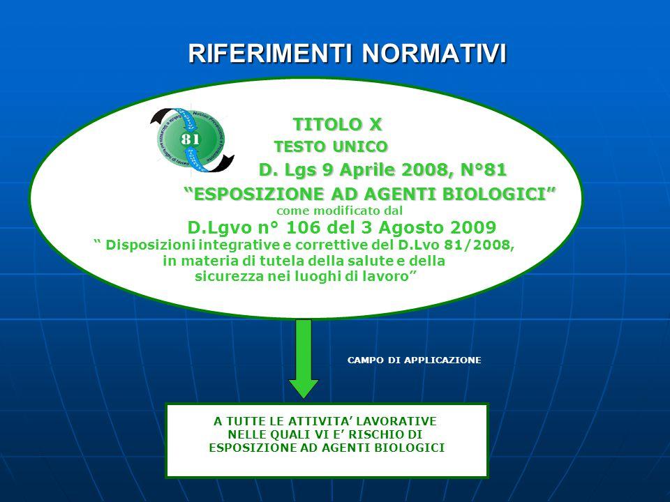 RIFERIMENTI NORMATIVI RIFERIMENTI NORMATIVI TITOLO X TITOLO X TESTO UNICO TESTO UNICO D. Lgs 9 Aprile 2008, N°81 D. Lgs 9 Aprile 2008, N°81 ESPOSIZION