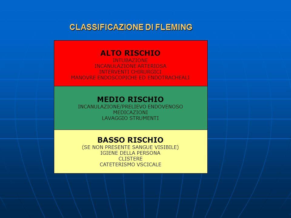 CLASSIFICAZIONE DI FLEMING ALTO RISCHIO INTUBAZIONE INCANULAZIONE ARTERIOSA INTERVENTI CHIRURGICI MANOVRE ENDOSCOPICHE ED ENDOTRACHEALI MEDIO RISCHIO