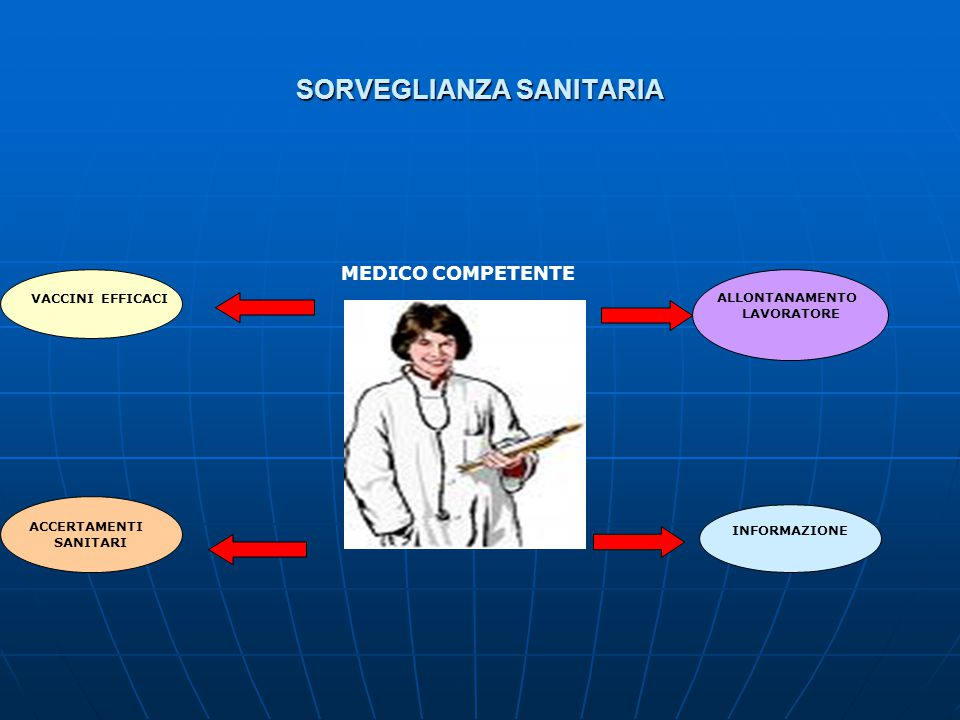 SORVEGLIANZA SANITARIA MEDICO COMPETENTE ACCERTAMENTI SANITARI INFORMAZIONE VACCINI EFFICACI ALLONTANAMENTO LAVORATORE