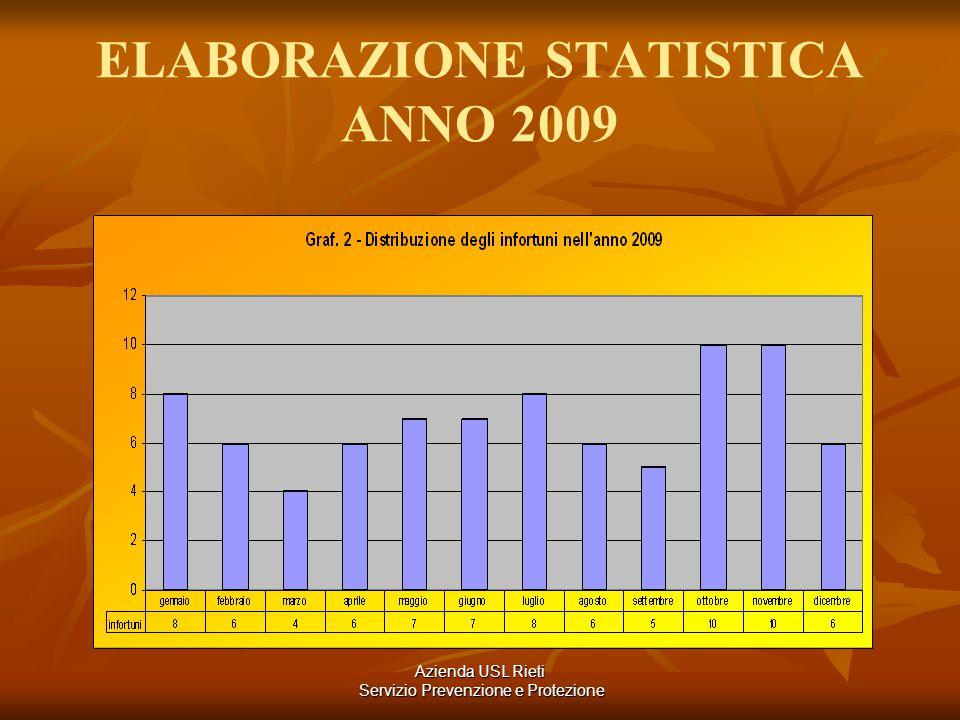 ELABORAZIONE STATISTICA ANNO 2009 Azienda USL Rieti Servizio Prevenzione e Protezione Servizio Prevenzione e Protezione
