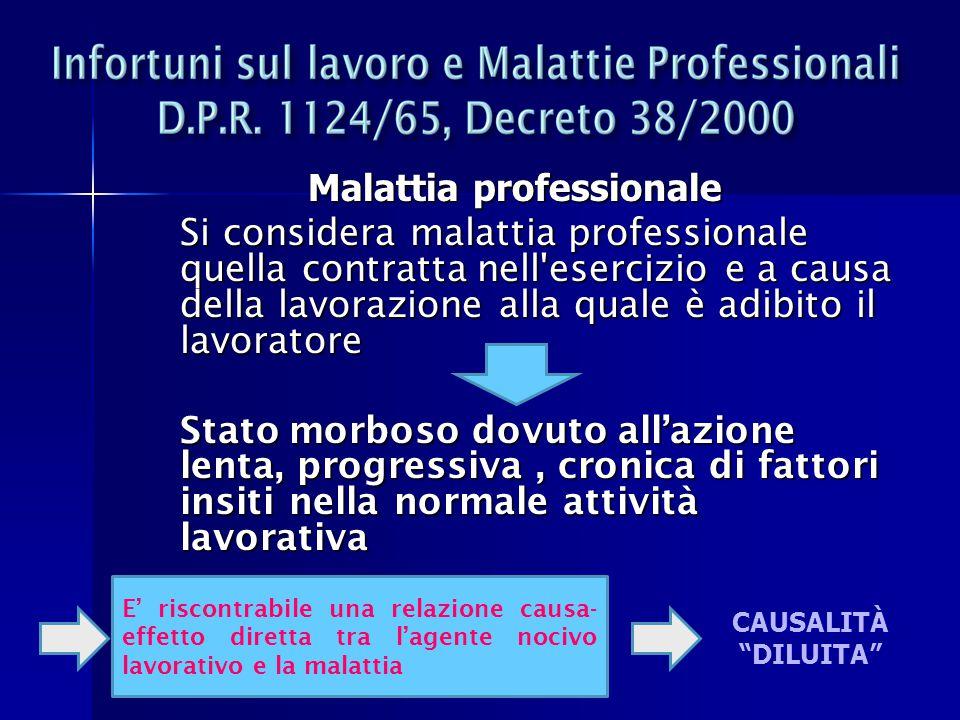 Malattia professionale Si considera malattia professionale quella contratta nell'esercizio e a causa della lavorazione alla quale è adibito il lavorat
