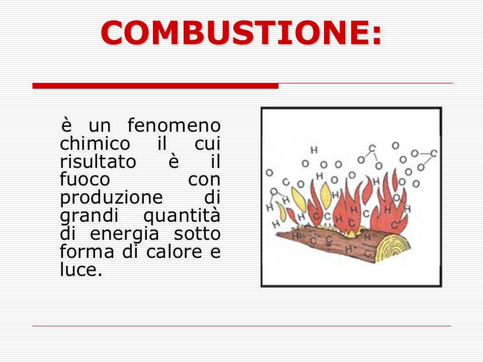 COMBUSTIONE: è un fenomeno chimico il cui risultato è il fuoco con produzione di grandi quantità di energia sotto forma di calore e luce.