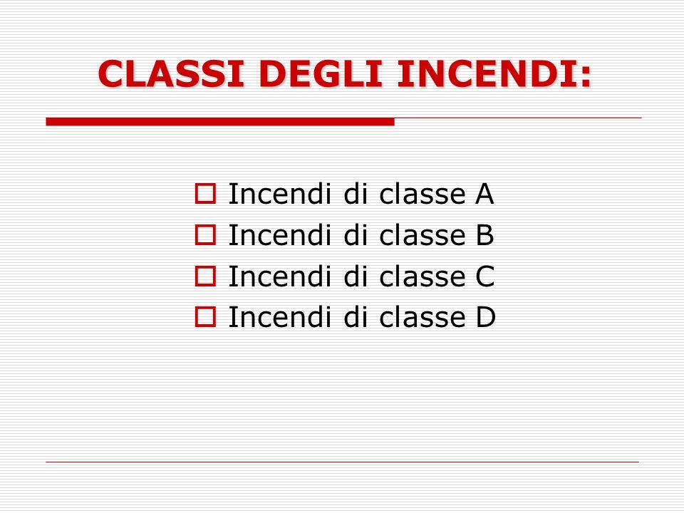 CLASSI DEGLI INCENDI: Incendi di classe A Incendi di classe B Incendi di classe C Incendi di classe D
